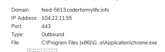 feed-5613.coderformylife.info Virus