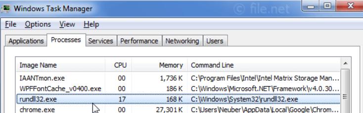 Rundll32.exe Malware